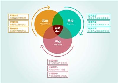 """市七次党代会绘就""""线路图"""",看许昌如何建设网络经济强市"""