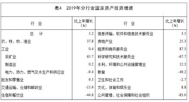 许昌市国民经济发展总量指标_许昌市未来发展规划图
